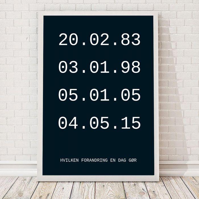 Vigtige dage - Personlig Plakat