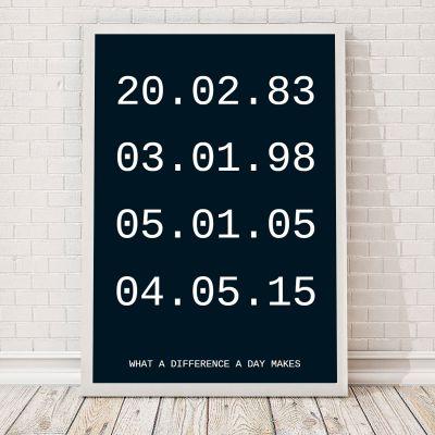 30 års fødselsdagsgave - Vigtige dage - Personlig Plakat
