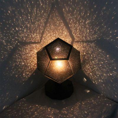 Belysning - DIY Stjerneprojektør